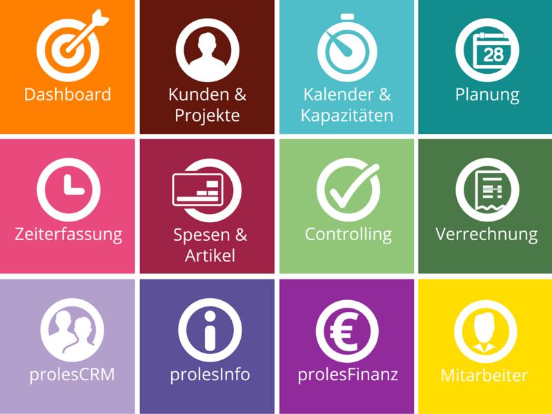 proles - Anwendungen und Funktionen