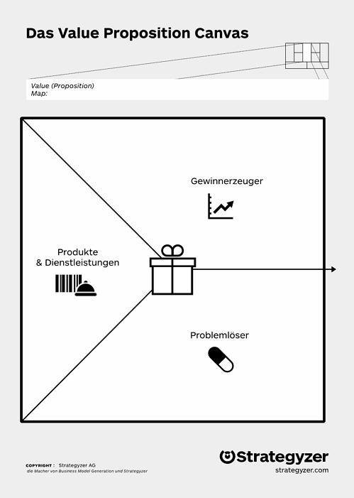proles - Das Value Proposition Canvas - Value Map