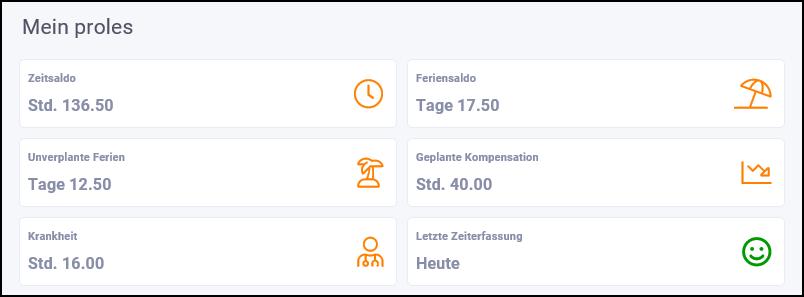 proles - Dashboard - Mein proles - Mini-Widgets zu Zeiterfassung und Arbeitszeitabrechnung
