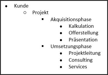 proles - Budgetüberwachung - Erweiterte Budgetstruktur - Beispiel