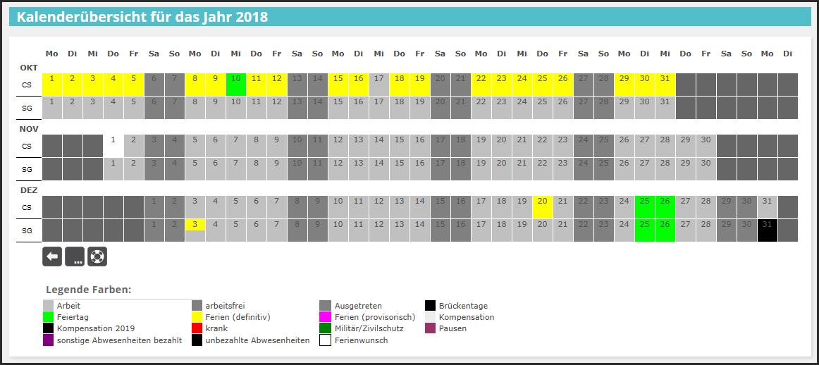 proles - Alle Mitarbeiterkalender - Übersicht