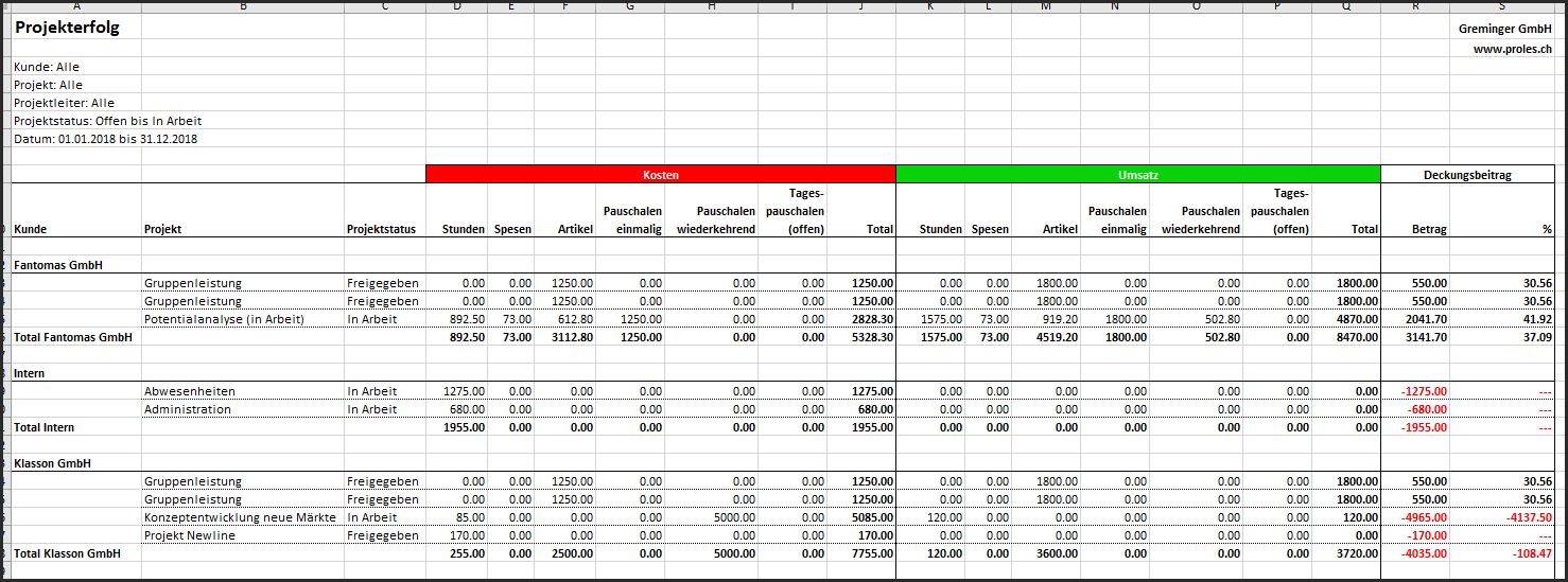 proles - Projekterfolg - Excel-Export