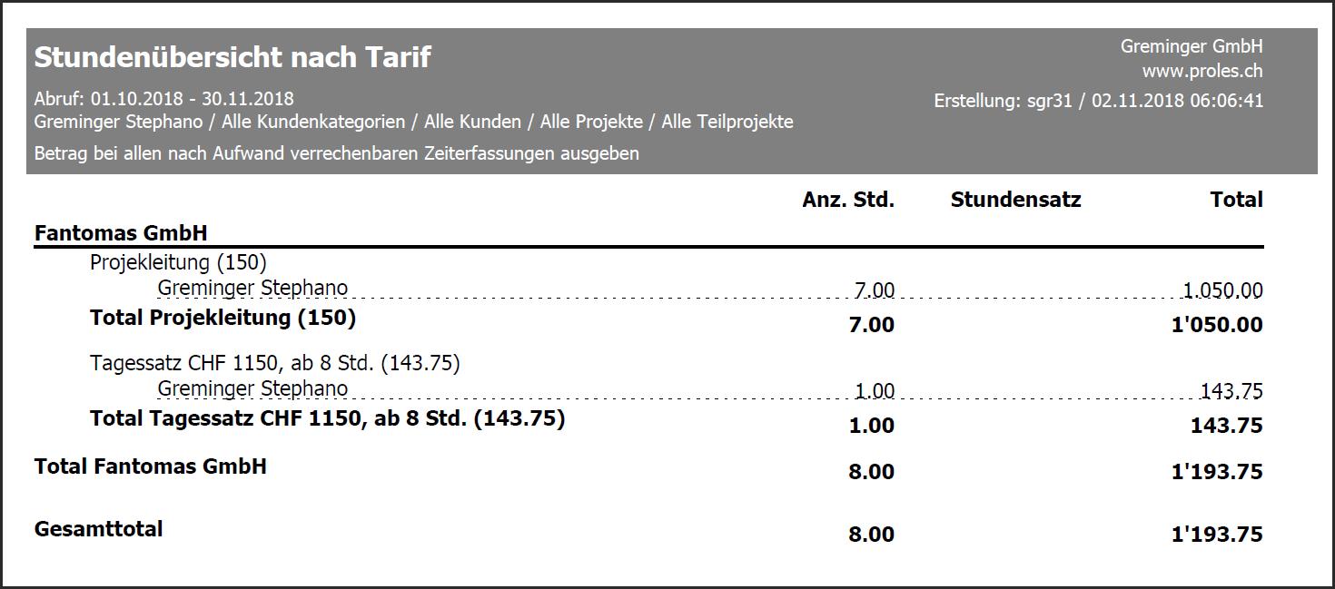 proles - Stundenübersicht nach Tarif